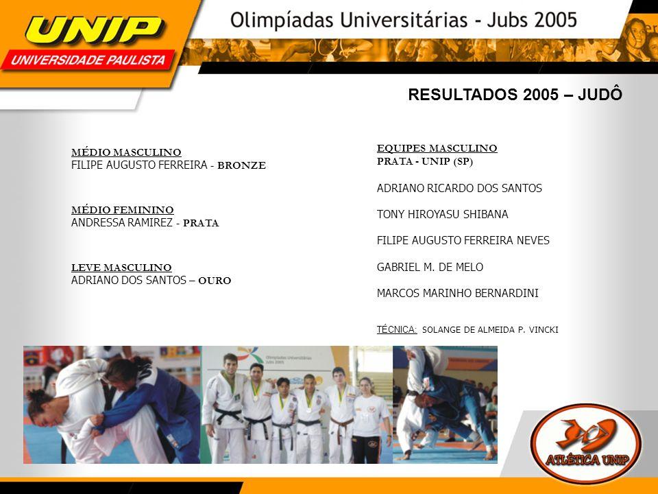 RESULTADOS 2005 – JUDÔ EQUIPES MASCULINO MÉDIO MASCULINO