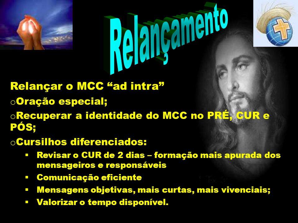 Relançamento Relançamento Relançar o MCC ad intra Oração especial;