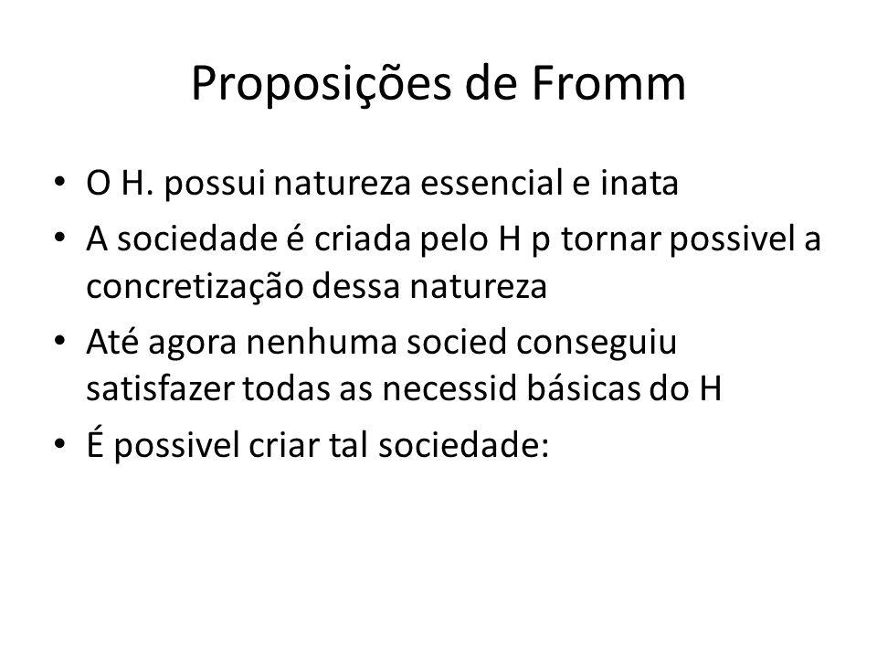 Proposições de Fromm O H. possui natureza essencial e inata