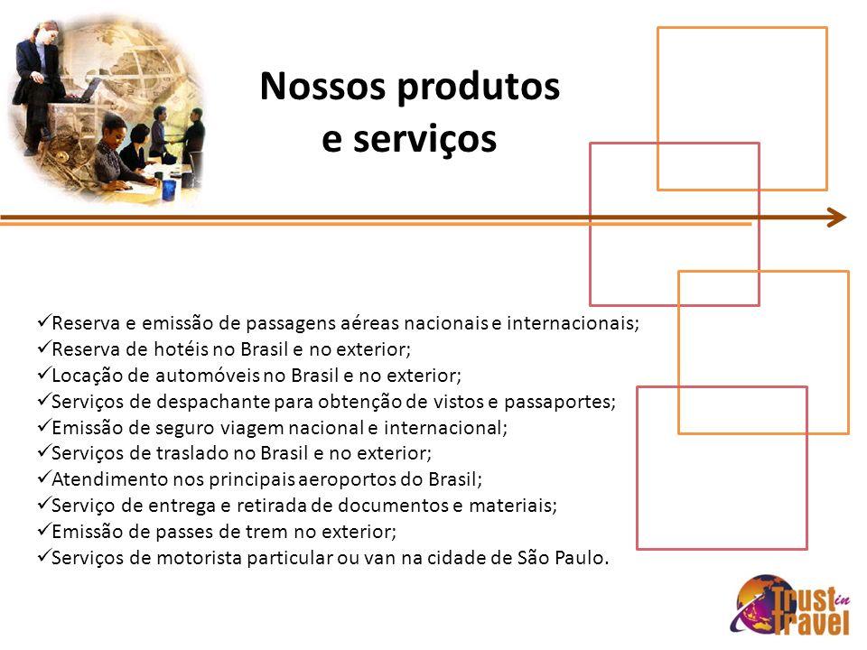 Nossos produtos e serviços