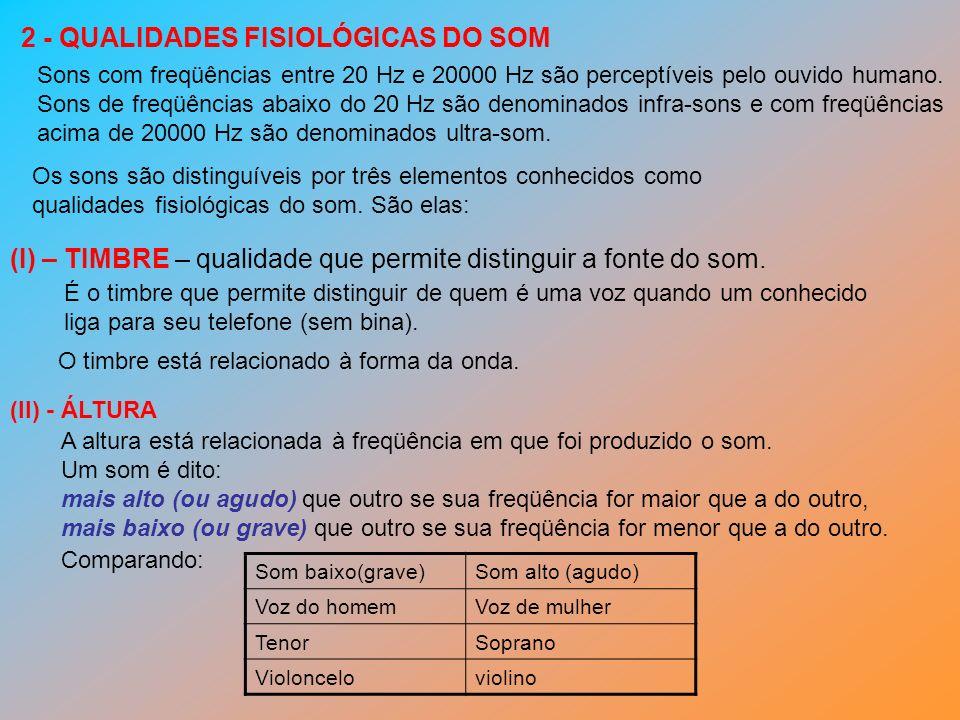 2 - QUALIDADES FISIOLÓGICAS DO SOM