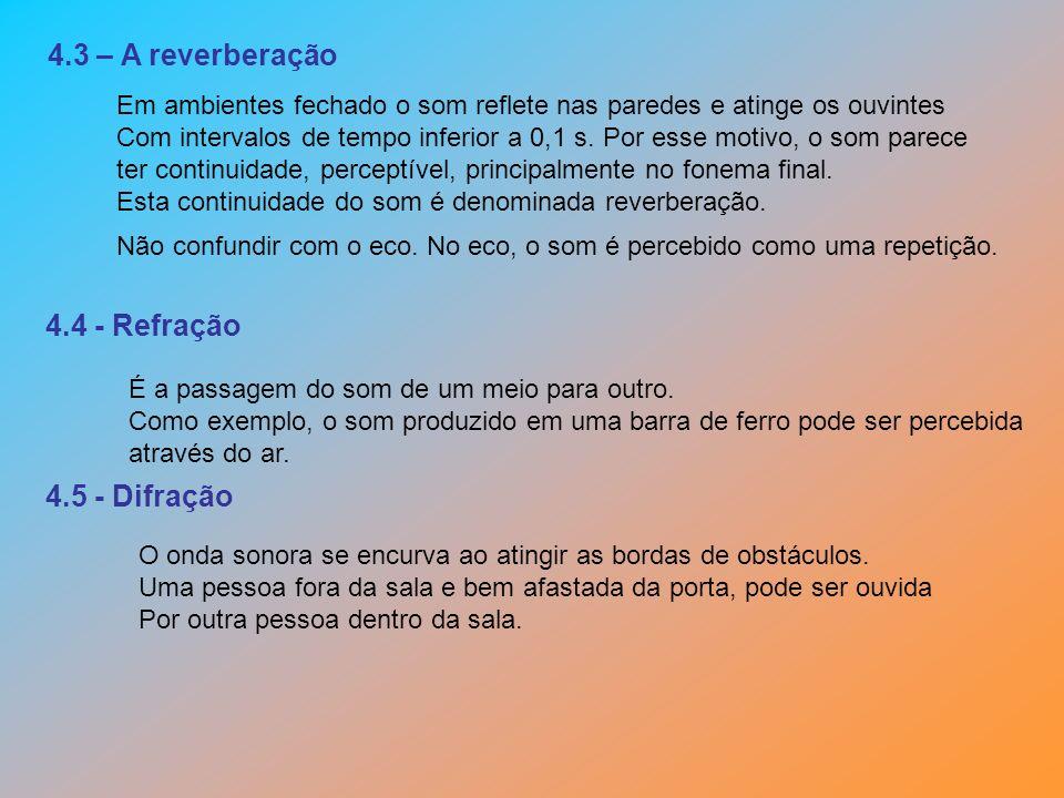 4.3 – A reverberação 4.4 - Refração 4.5 - Difração