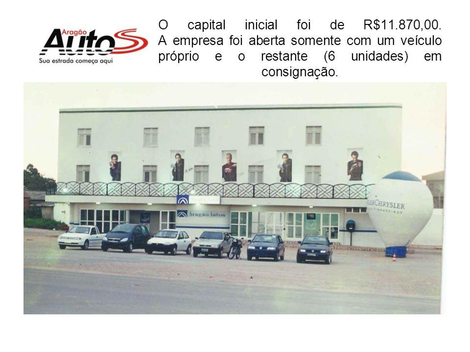 O capital inicial foi de R$11. 870,00