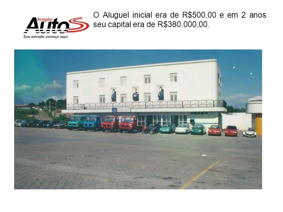 O Aluguel inicial era de R$500,00 e em 2 anos seu capital era de R$380