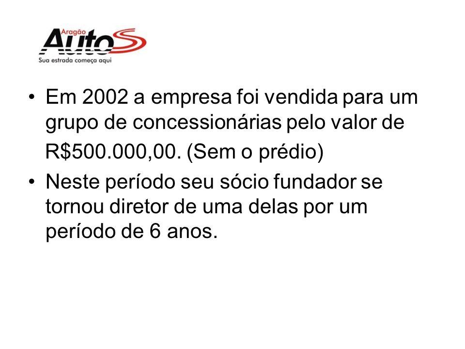 Em 2002 a empresa foi vendida para um grupo de concessionárias pelo valor de