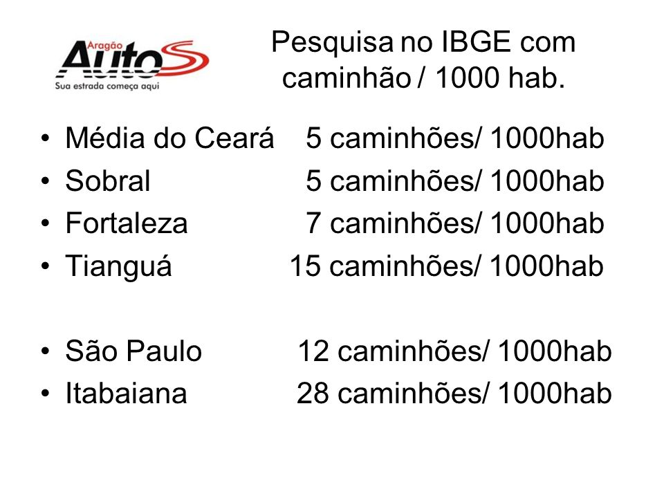 Pesquisa no IBGE com caminhão / 1000 hab.
