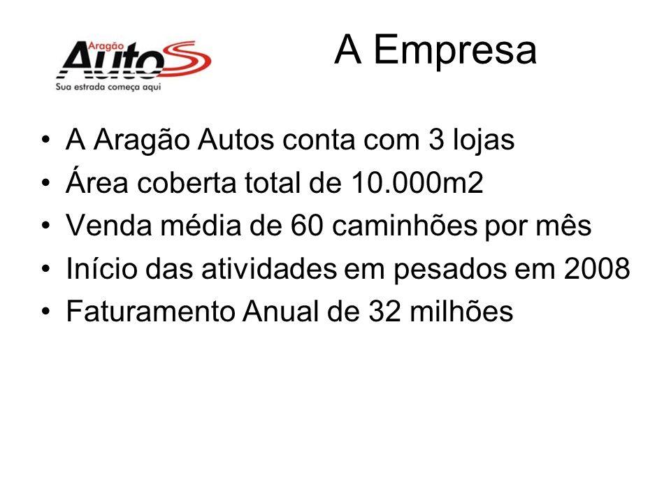 A Empresa A Aragão Autos conta com 3 lojas