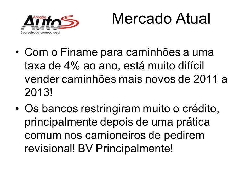 Mercado Atual Com o Finame para caminhões a uma taxa de 4% ao ano, está muito difícil vender caminhões mais novos de 2011 a 2013!
