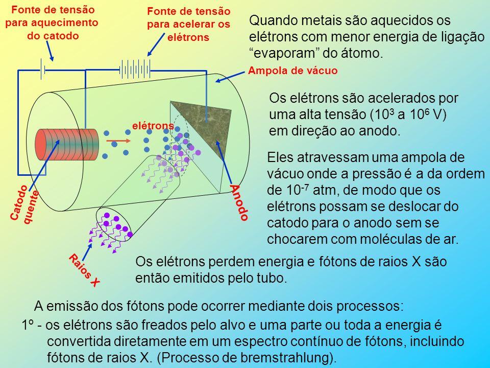 Quando metais são aquecidos os elétrons com menor energia de ligação