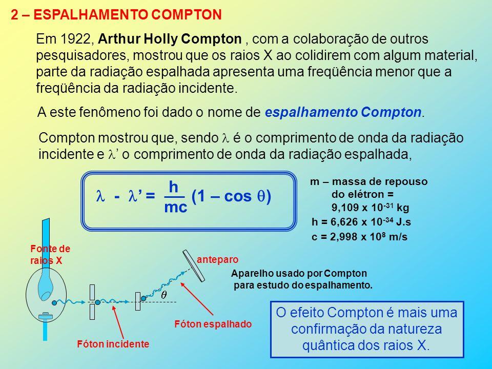 h  - ' = (1 – cos ) mc 2 – ESPALHAMENTO COMPTON
