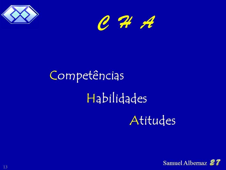 C H A Competências Habilidades Atitudes