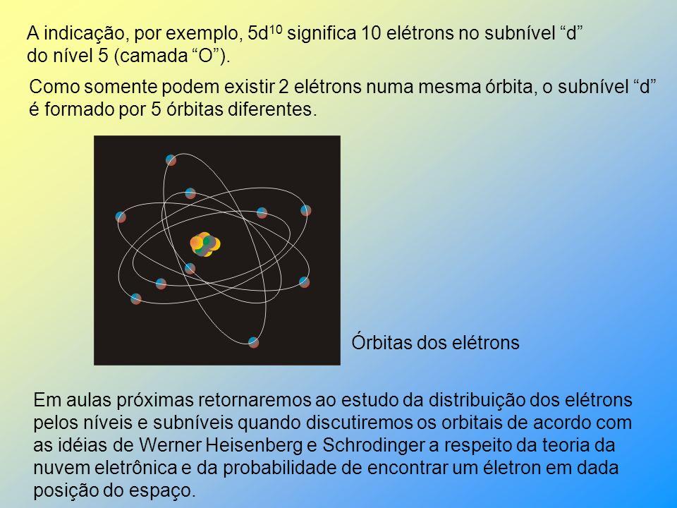 A indicação, por exemplo, 5d10 significa 10 elétrons no subnível d