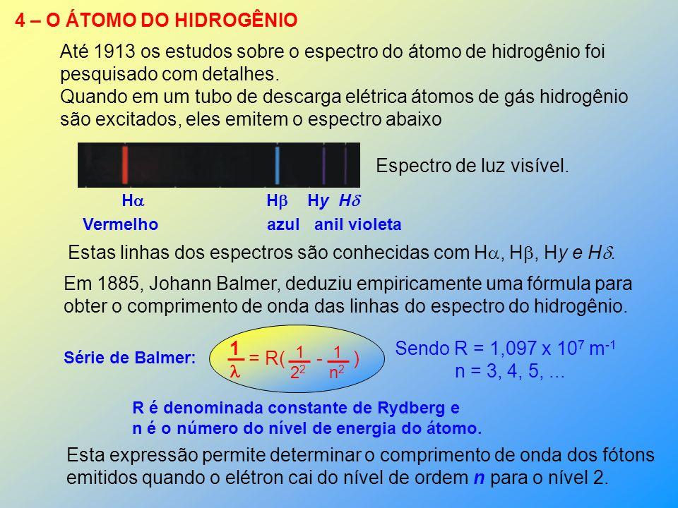 Até 1913 os estudos sobre o espectro do átomo de hidrogênio foi