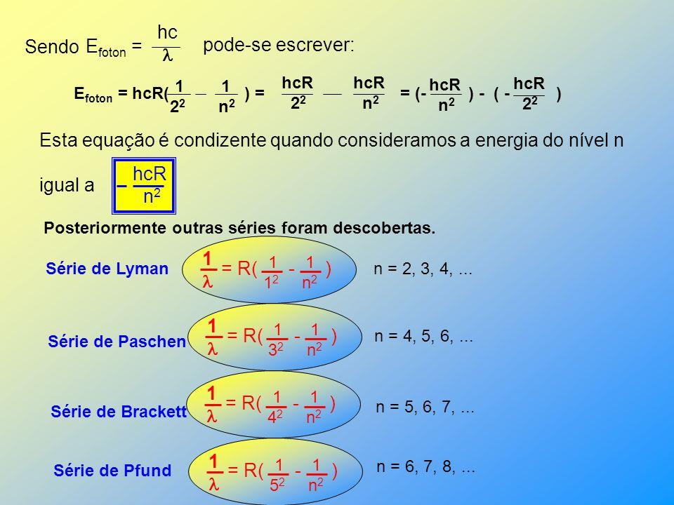 Esta equação é condizente quando consideramos a energia do nível n