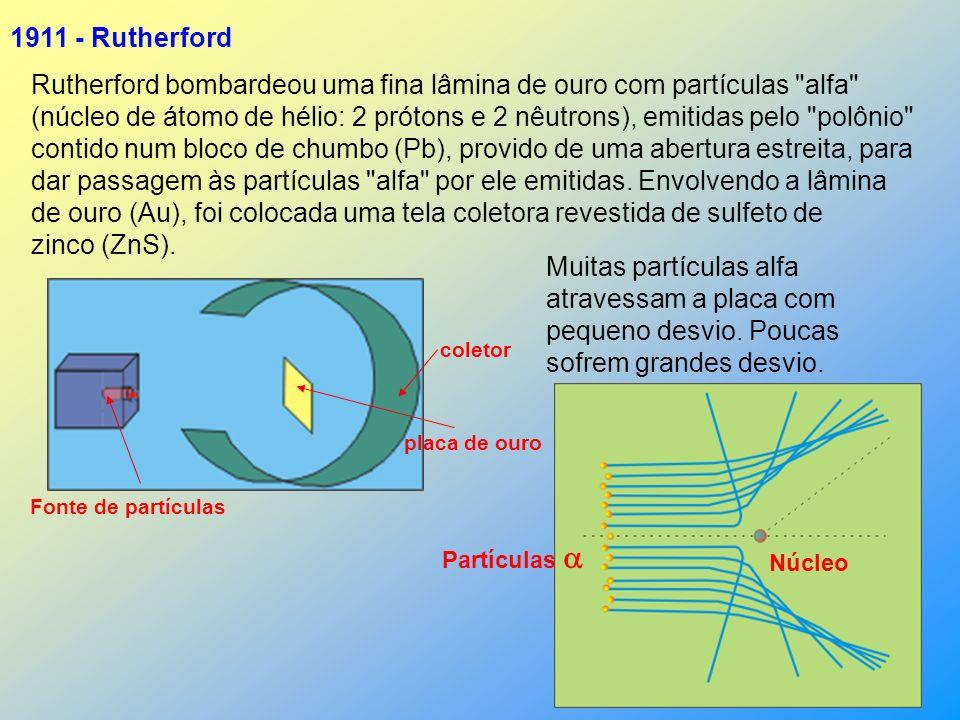 Rutherford bombardeou uma fina lâmina de ouro com partículas alfa