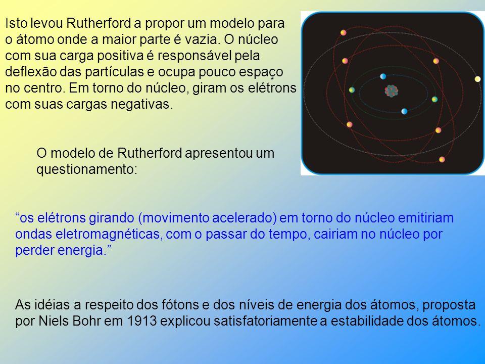 Isto levou Rutherford a propor um modelo para