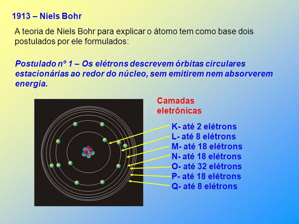 1913 – Niels Bohr A teoria de Niels Bohr para explicar o átomo tem como base dois. postulados por ele formulados: