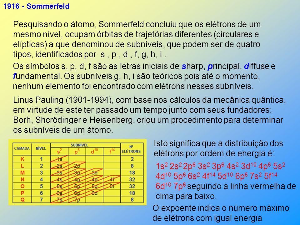 Pesquisando o átomo, Sommerfeld concluiu que os elétrons de um
