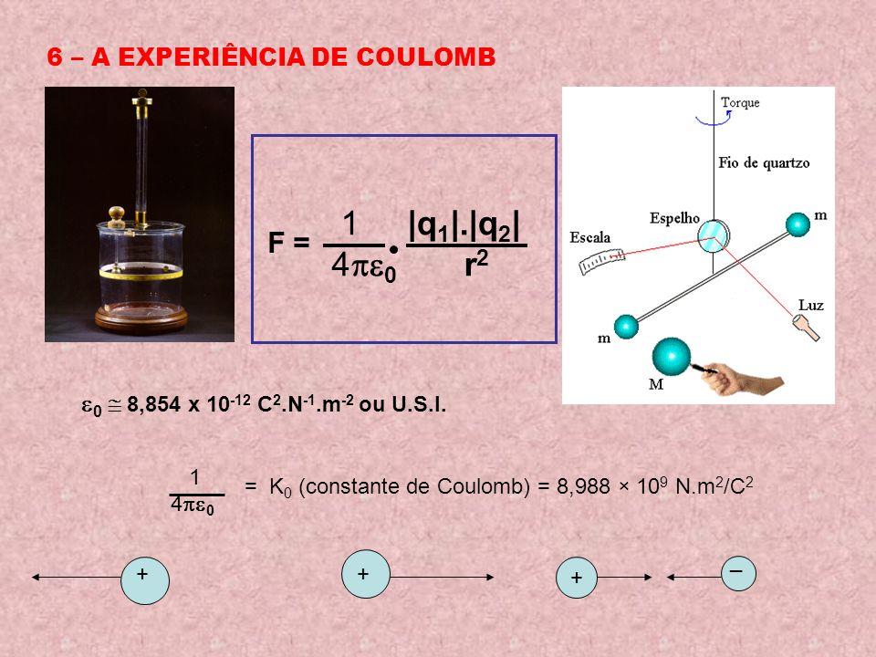 1 40 |q1|.|q2| r2 F = 6 – A EXPERIÊNCIA DE COULOMB