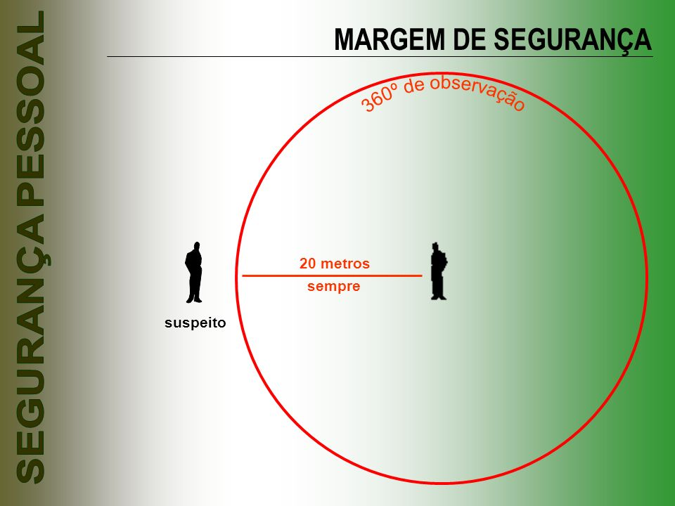 MARGEM DE SEGURANÇA 360º de observação 20 metros sempre suspeito