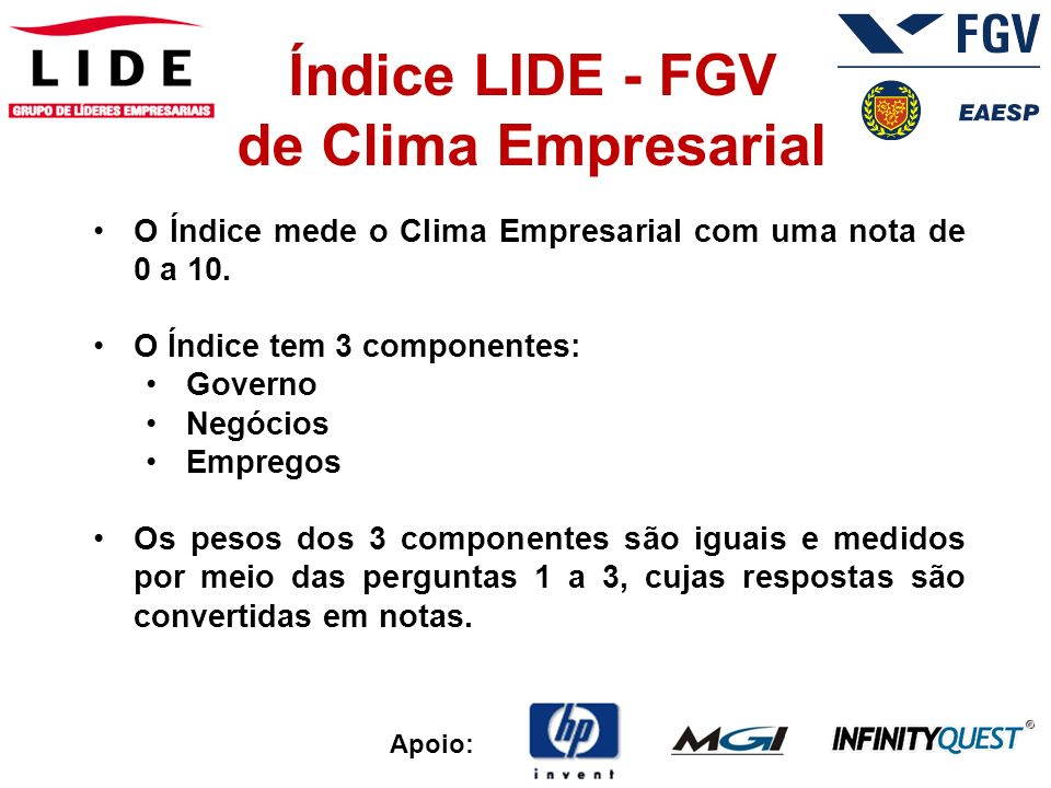 Índice LIDE - FGV de Clima Empresarial