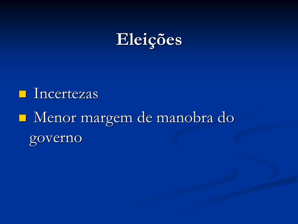 Eleições Incertezas Menor margem de manobra do governo