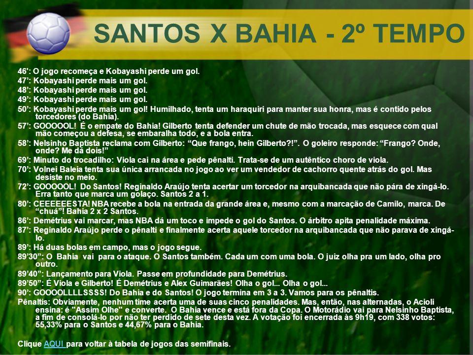 SANTOS X BAHIA - 2º TEMPO 46 : O jogo recomeça e Kobayashi perde um gol. 47': Kobayashi perde mais um gol.