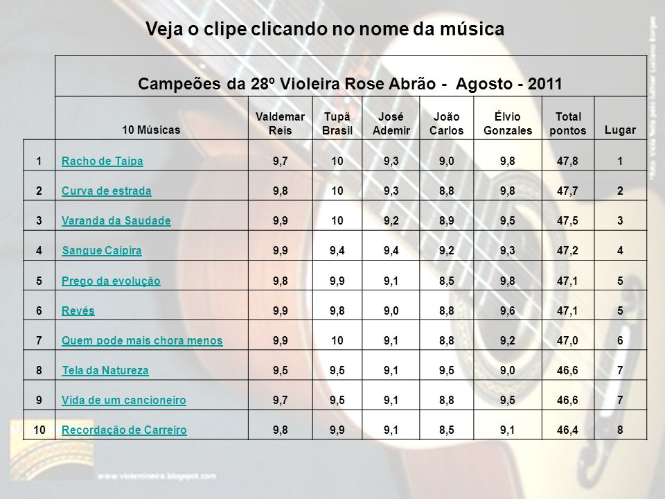 Campeões da 28º Violeira Rose Abrão - Agosto - 2011