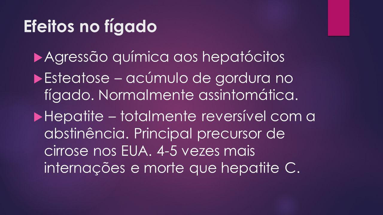 Efeitos no fígado Agressão química aos hepatócitos