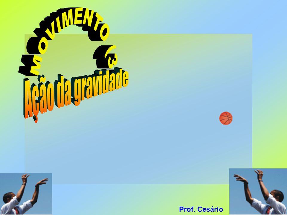 MOVIMENTO (3) Ação da gravidade Prof. Cesário