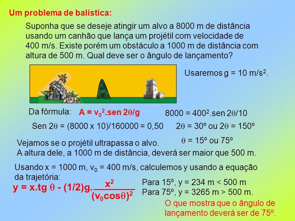 x2 y = x.tg  - (1/2)g. (v0cos)2 Um problema de balística: