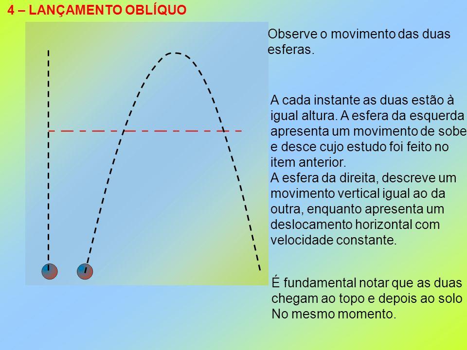 4 – LANÇAMENTO OBLÍQUO Observe o movimento das duas. esferas. A cada instante as duas estão à. igual altura. A esfera da esquerda.