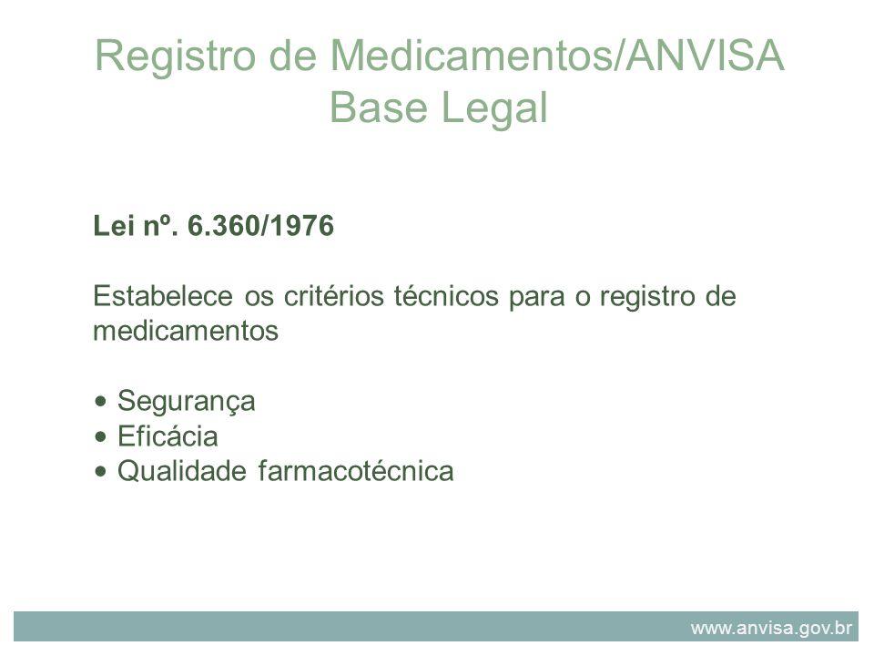 Registro de Medicamentos/ANVISA