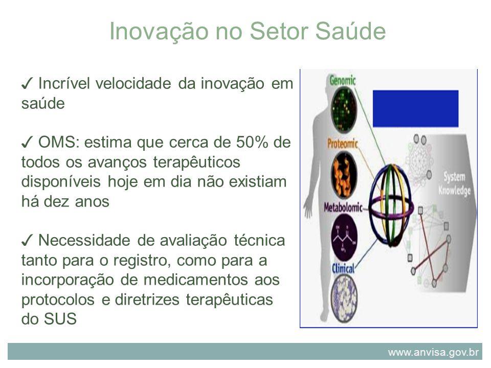 Inovação no Setor Saúde
