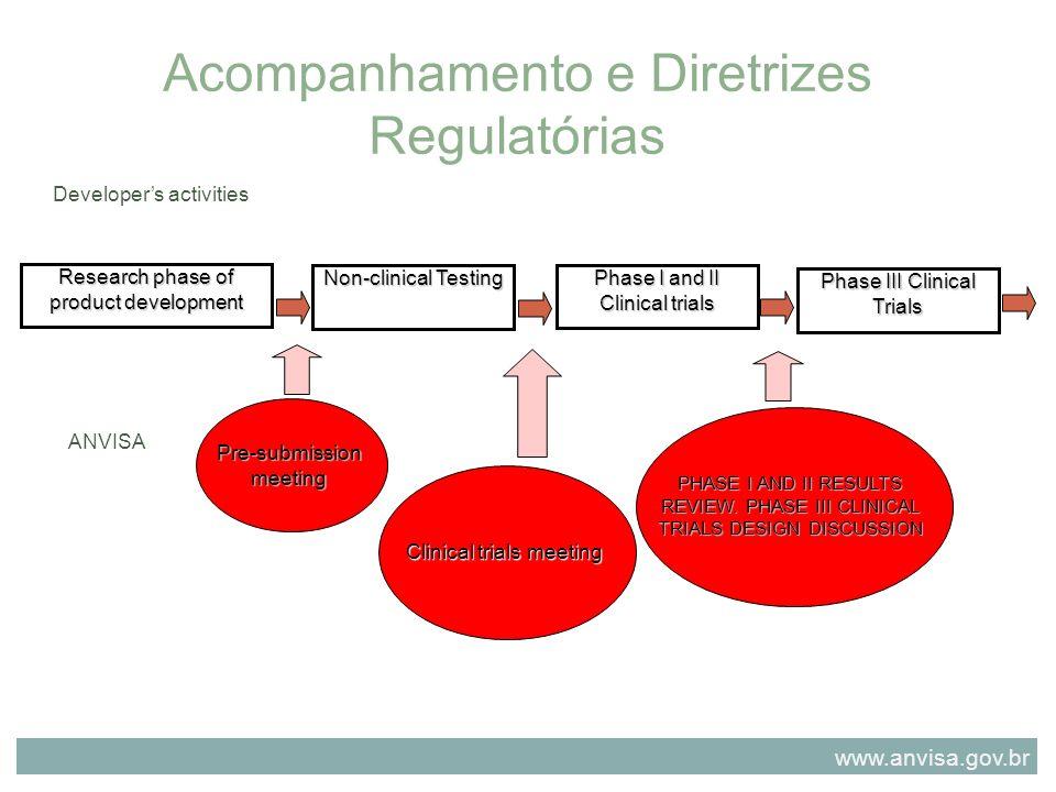 Acompanhamento e Diretrizes Regulatórias