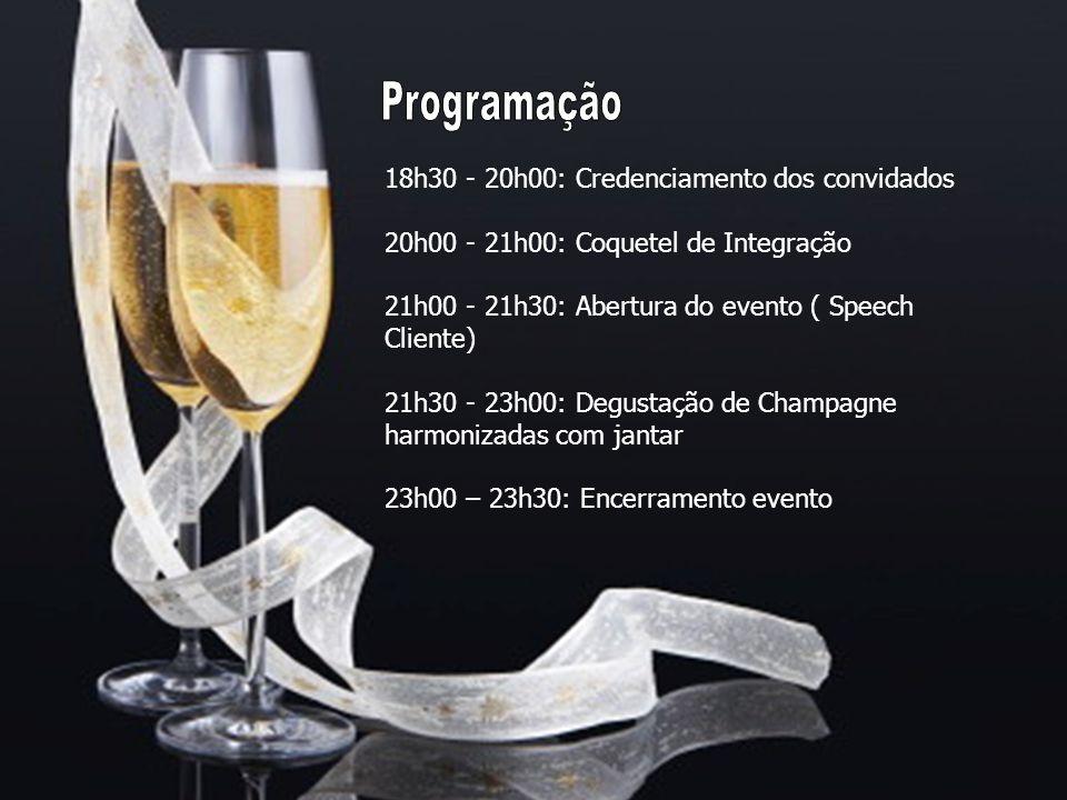 Programação 18h30 - 20h00: Credenciamento dos convidados