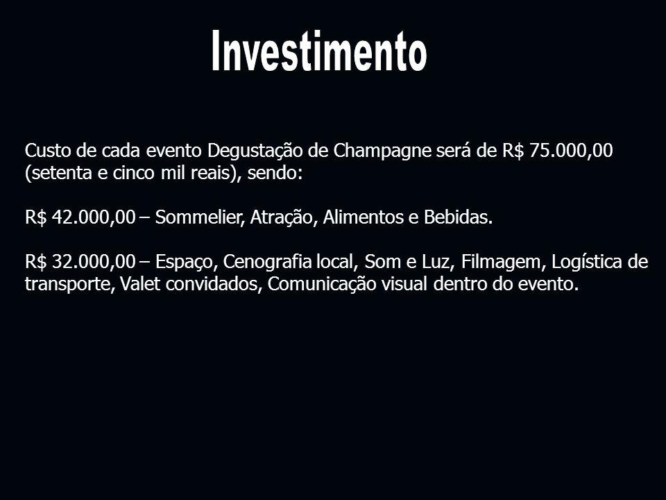 Investimento Custo de cada evento Degustação de Champagne será de R$ 75.000,00 (setenta e cinco mil reais), sendo: