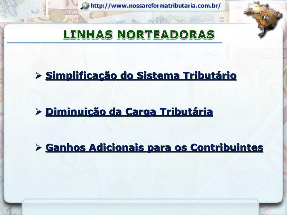 LINHAS NORTEADORAS Simplificação do Sistema Tributário