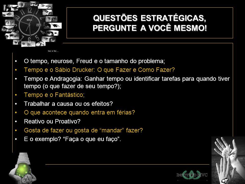 QUESTÕES ESTRATÉGICAS, PERGUNTE A VOCÊ MESMO!