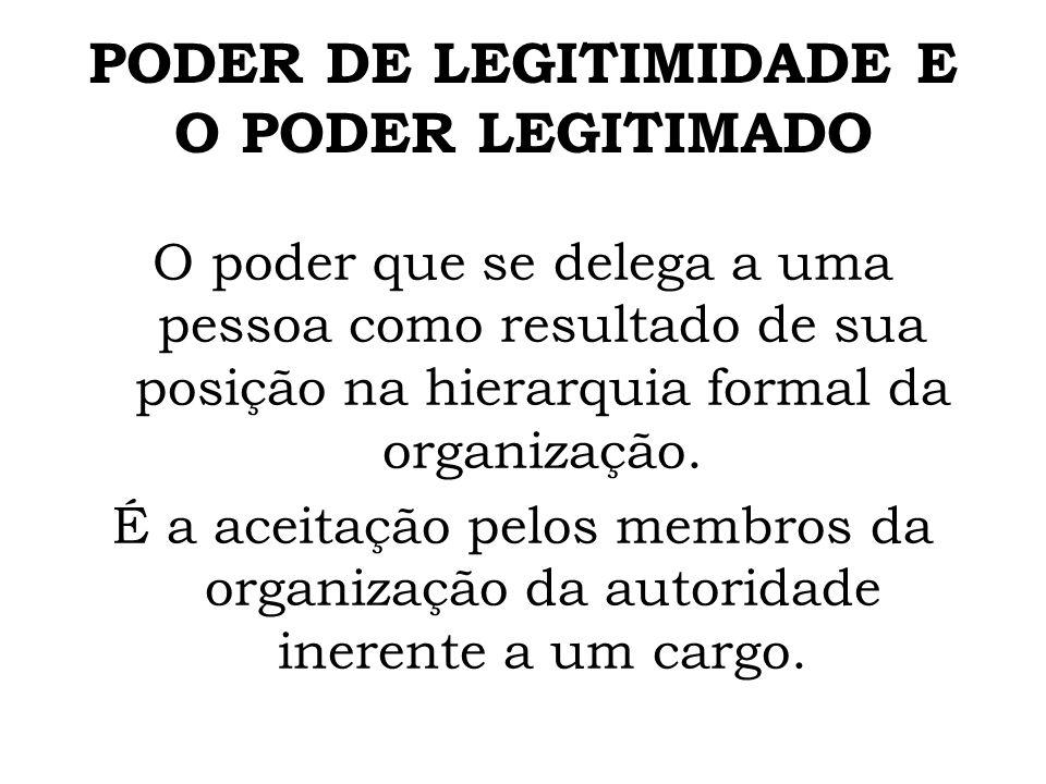 PODER DE LEGITIMIDADE E O PODER LEGITIMADO