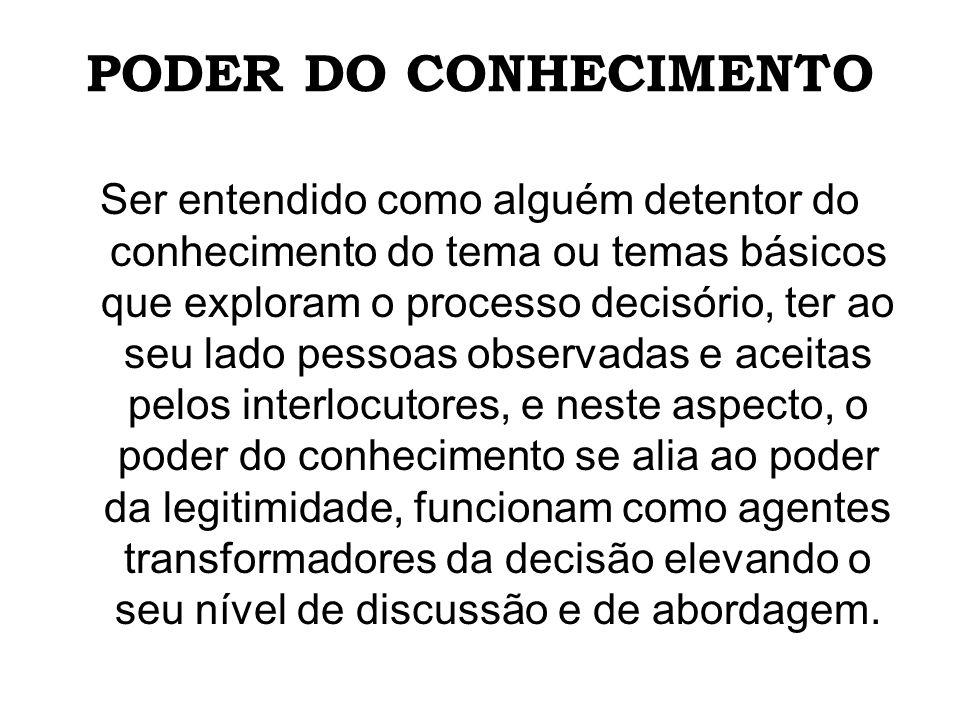 PODER DO CONHECIMENTO