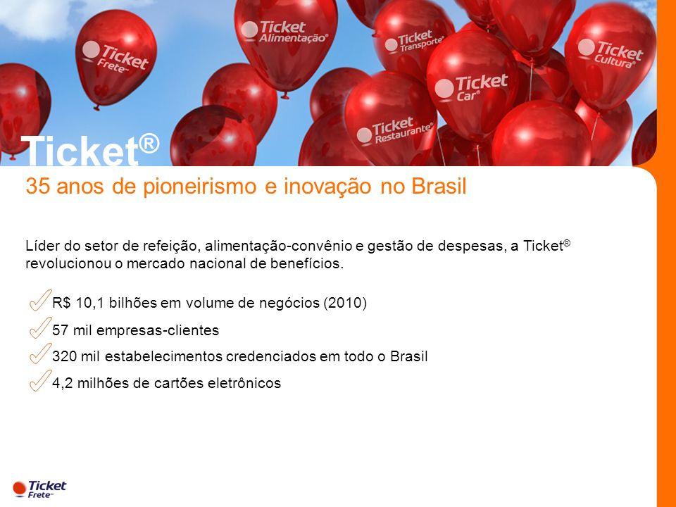 Ticket® 35 anos de pioneirismo e inovação no Brasil