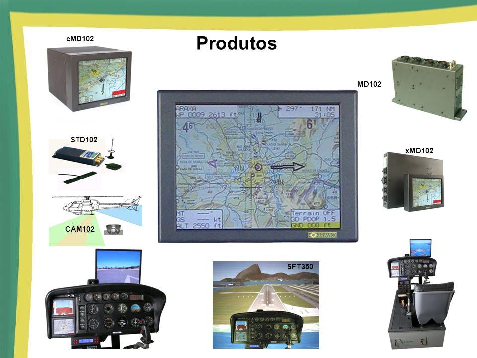 cMD102 Produtos MD102 STD102 xMD102 CAM102 SFT350