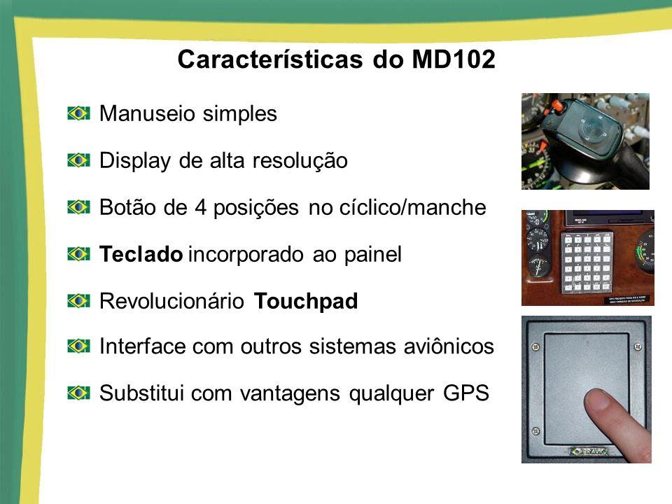 Características do MD102 Manuseio simples Display de alta resolução