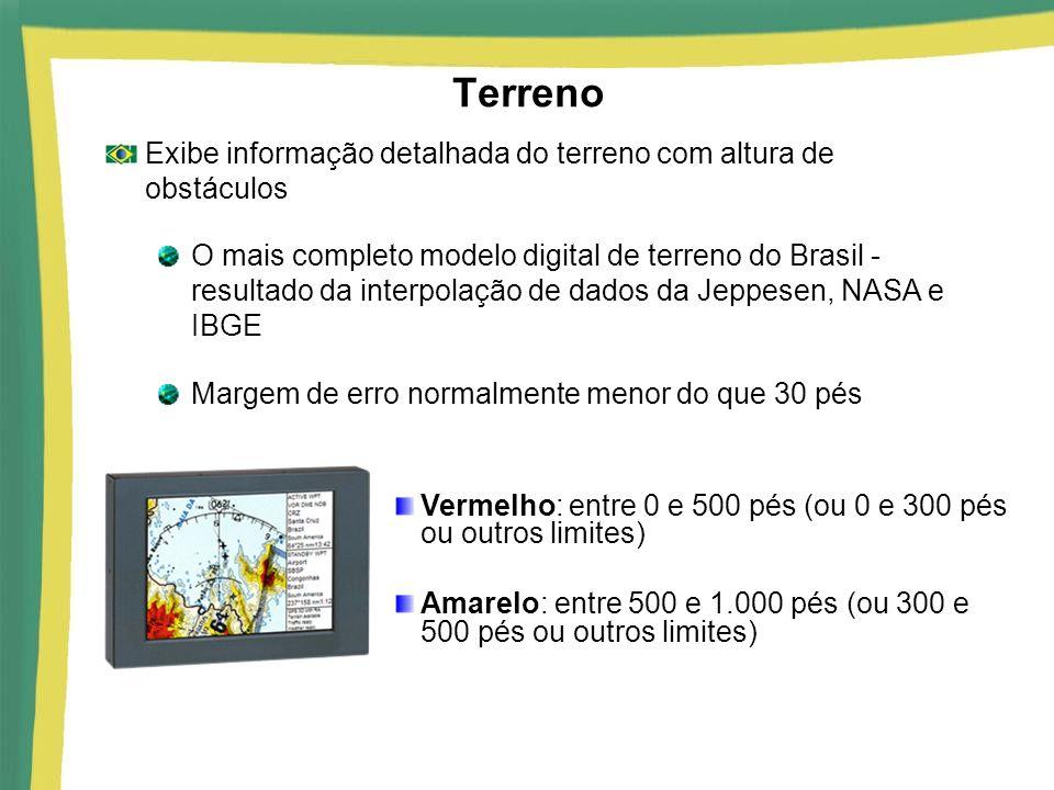 Terreno Exibe informação detalhada do terreno com altura de obstáculos