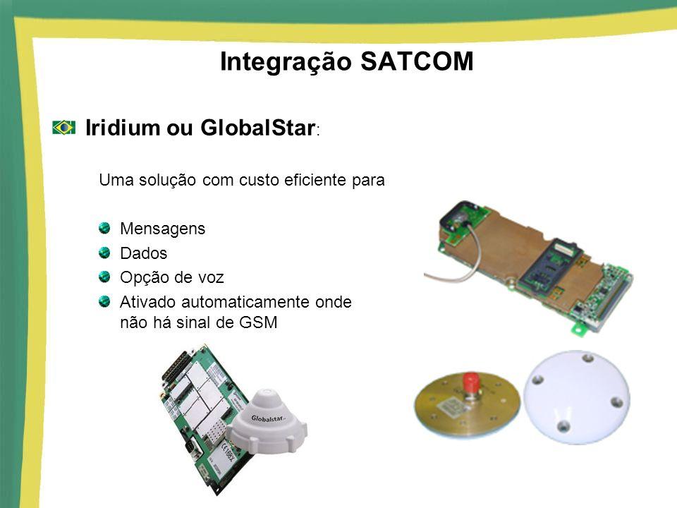 Integração SATCOM Iridium ou GlobalStar: