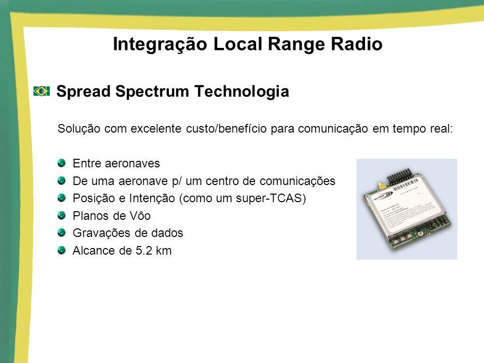Integração Local Range Radio