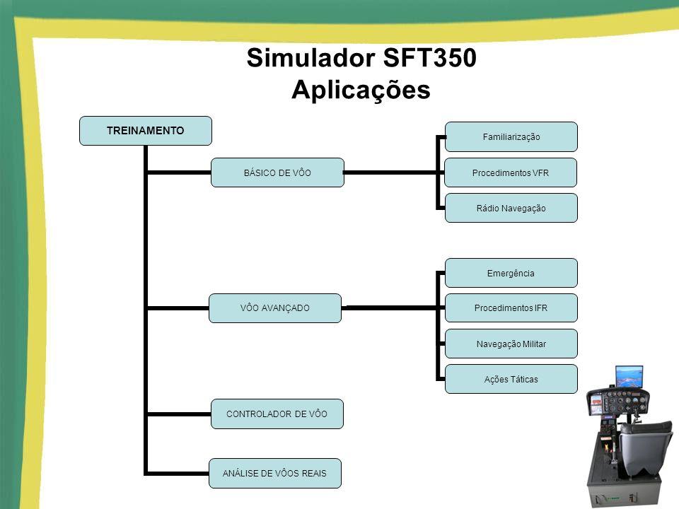 Simulador SFT350 Aplicações