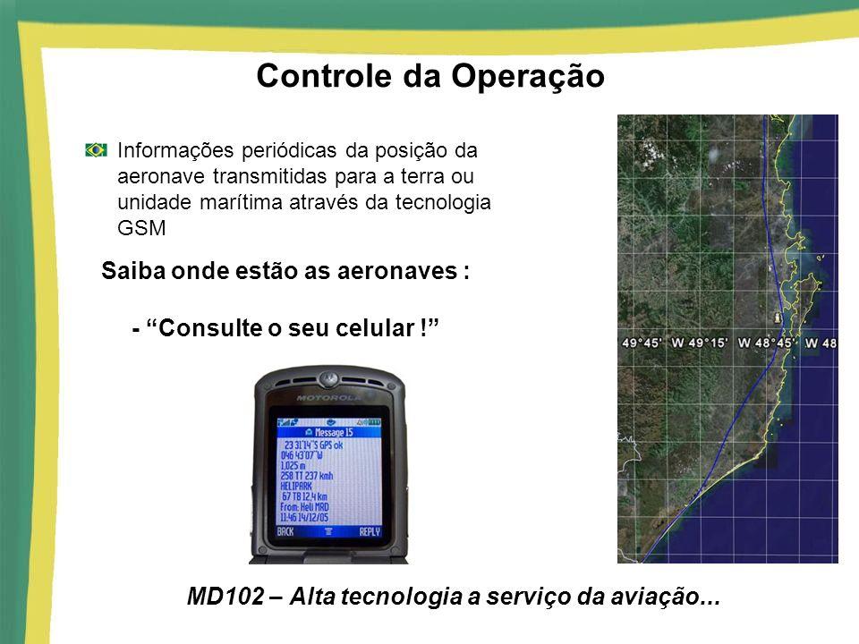 Controle da Operação Informações periódicas da posição da aeronave transmitidas para a terra ou unidade marítima através da tecnologia GSM.