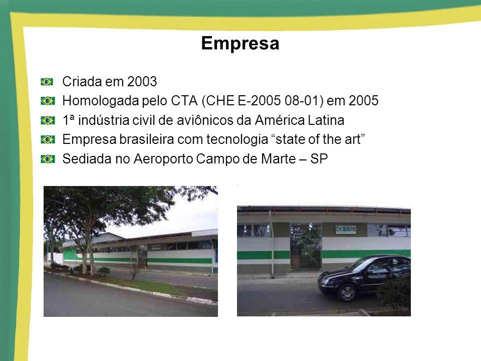 Empresa Homologada pelo CTA (CHE E-2005 08-01) em 2005